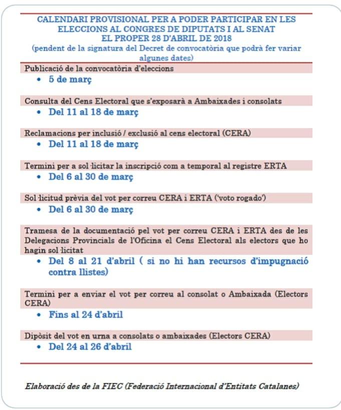 Calendari previsional eleccions Casal de Catalunya de Paris